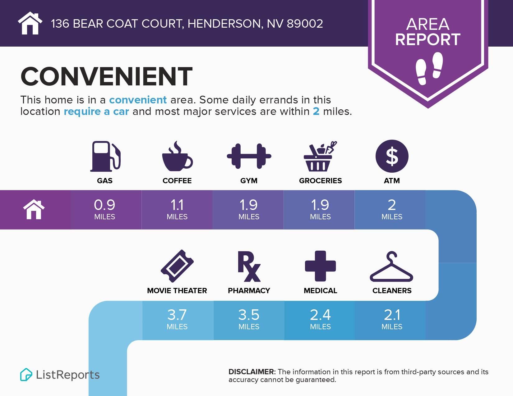 136 Bear Coat Court, Henderson, NV 89002