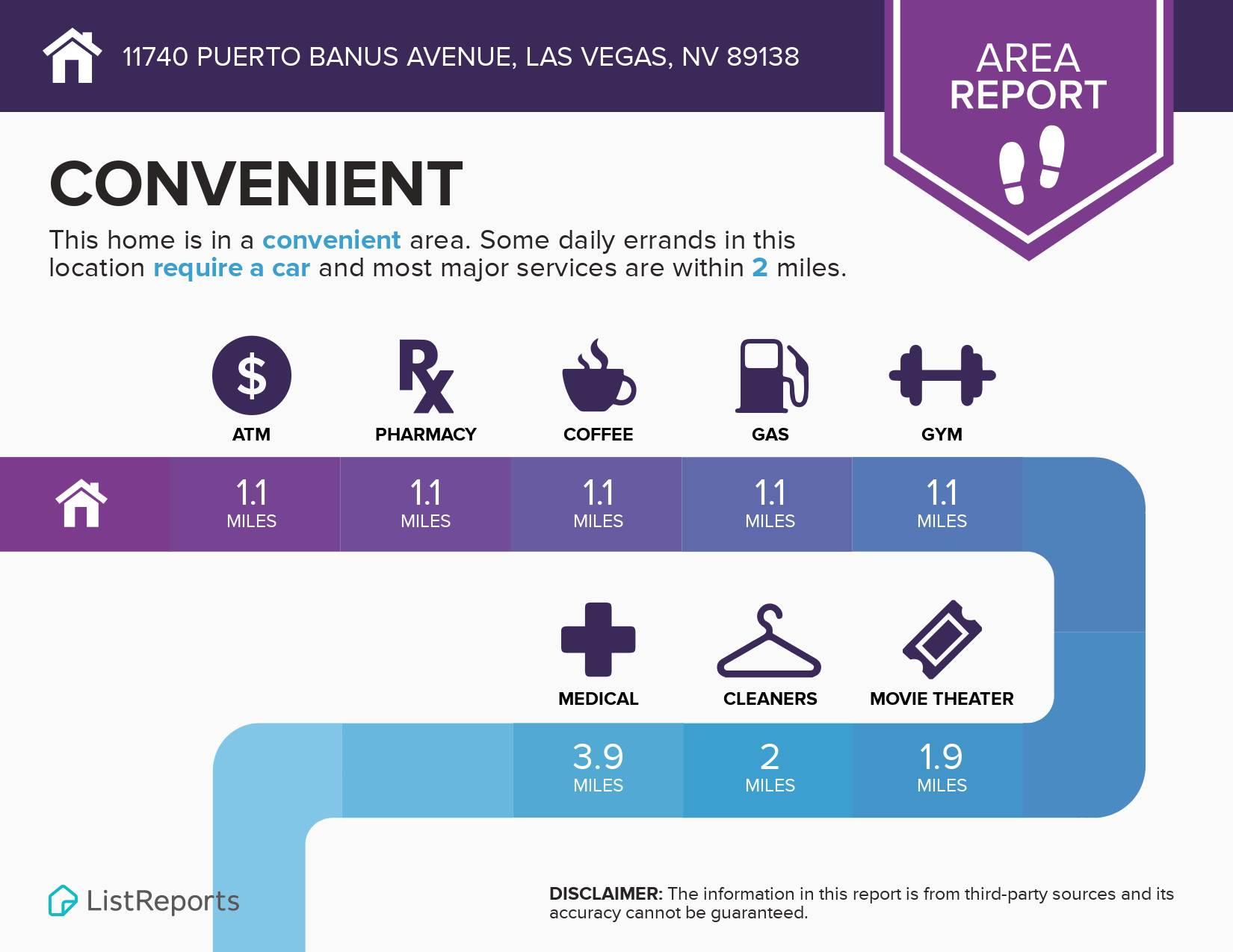 11740 Puerto Banus Avenue, Las Vegas, NV 89138