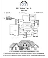 1209 Horizon Trace, Azle, TX 76020