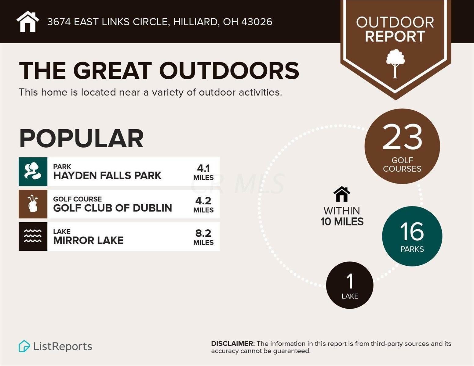3674 East Links Circle, #13-367, Hilliard, OH 43026